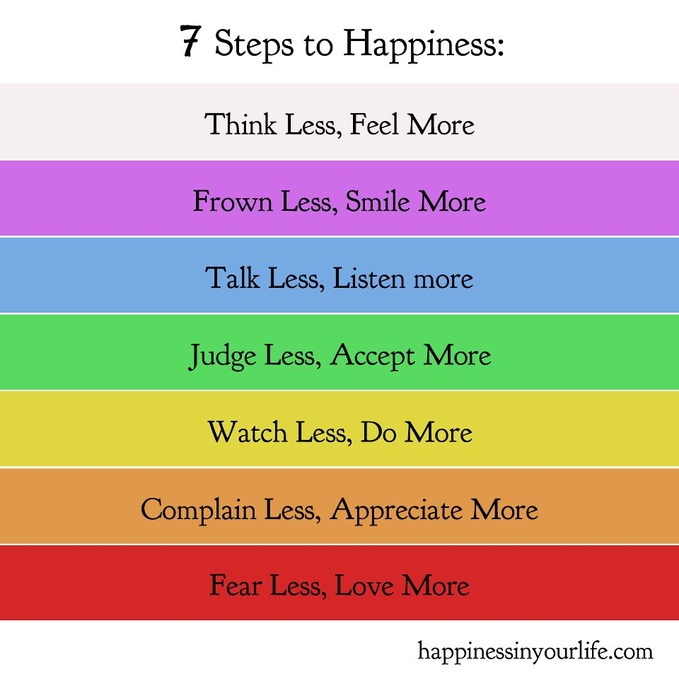 Happiness7steps
